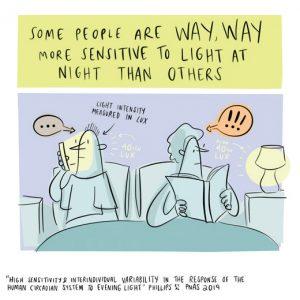 lighting for light sensitivity